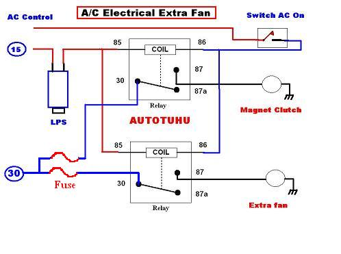Wiring Diagram Ac Mobil Quick Start Guide Of Wiring Diagram